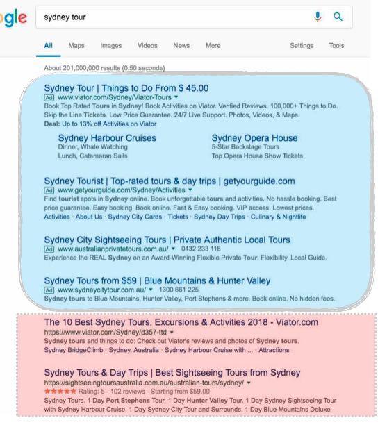 Digital Marketing - Google Ads